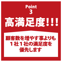 Point3 高満足度! 顧客数を増やす事よりも1社1社の満足度を優先します