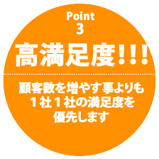 Point3 高満足度!!!顧客数を増やす事よりも1社1社の満足度を優先します